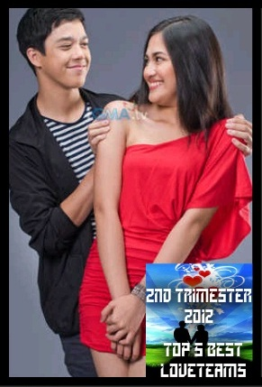 "Julie Ann San Jose and Elmo Magalona ""Together Forever"""