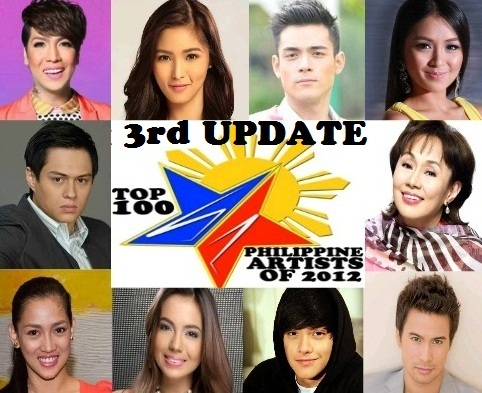 PHILIPPINE ARTISTS 2012