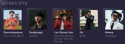49th baeksang arts awards 2013 nominees popular movie actor 2