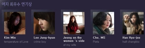 49th baeksang arts awards 2013 nominees popular movie actRESS 2