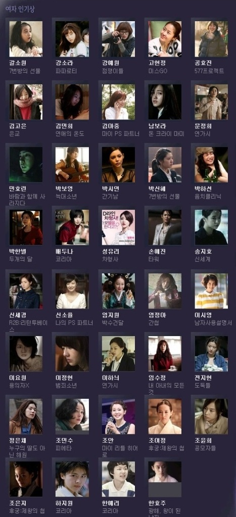 49th baeksang arts awards 2013 nominees popular movie actress2