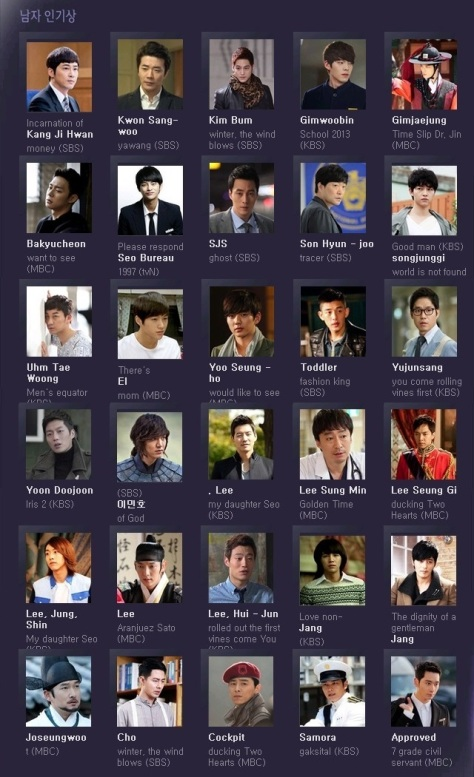 49th baeksang arts awards 2013 nominees tv best actor