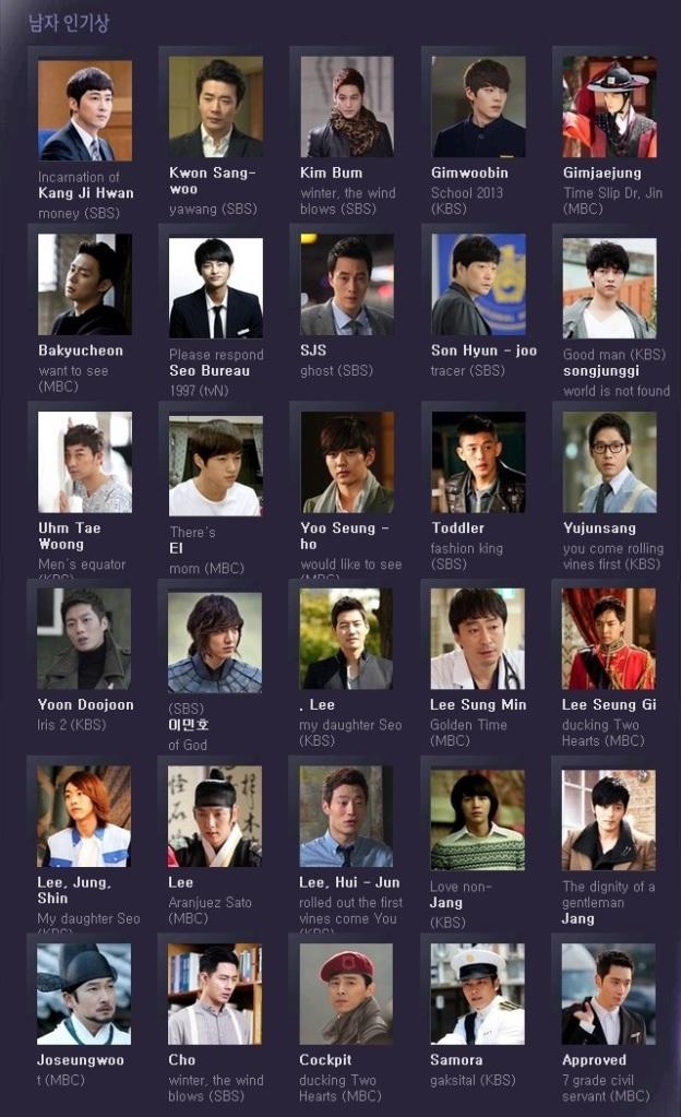 49th baeksang arts awards 2013 nominees tv best actor