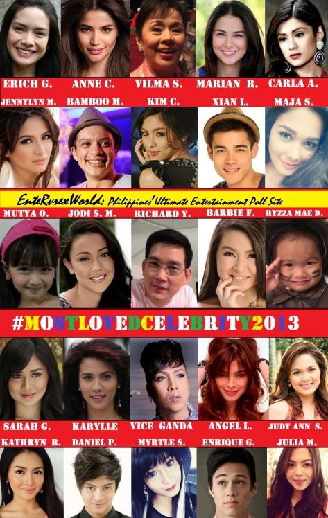 most loved celebrity 2013