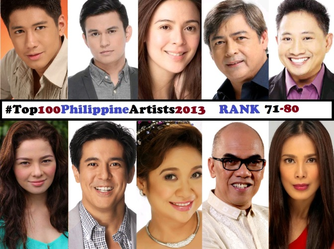 Top 100 Philippine Artists for 2013 [Rank 71-80]